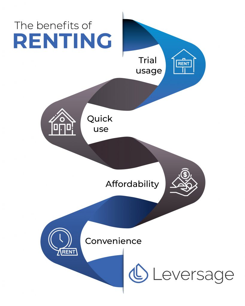 4 reasons why renting is better than buying | The benefits of Renting | Leversage.com